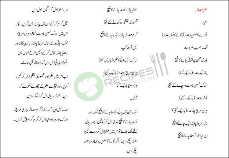 maghaz fry recipe in urdu