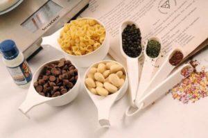 Cooking Ingredients Measurement Conversion